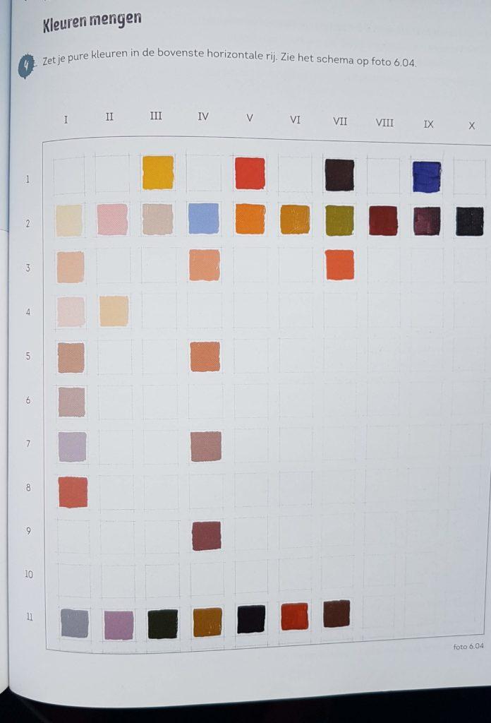 Kleursuggesties uit Portretschilderen in Olieverf, de Basis